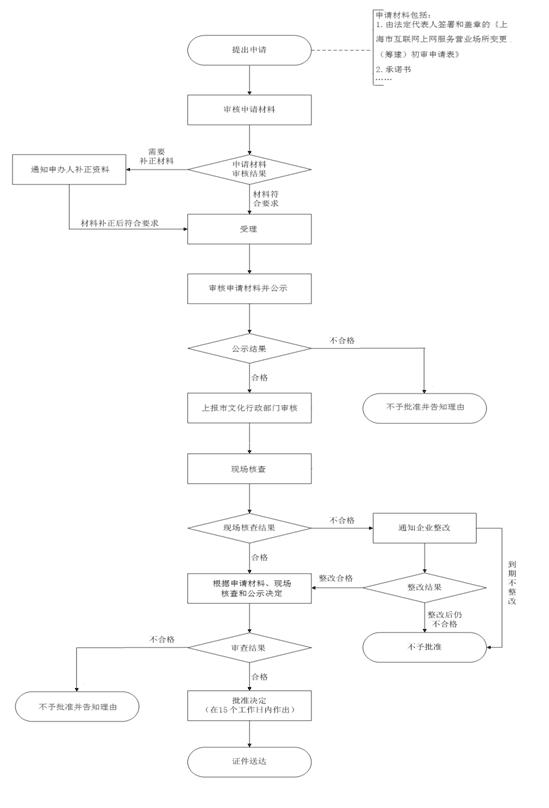 电路 电路图 电子 设计 素材 原理图 549_808 竖版 竖屏